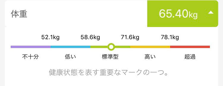 M-healthアプリ色分け